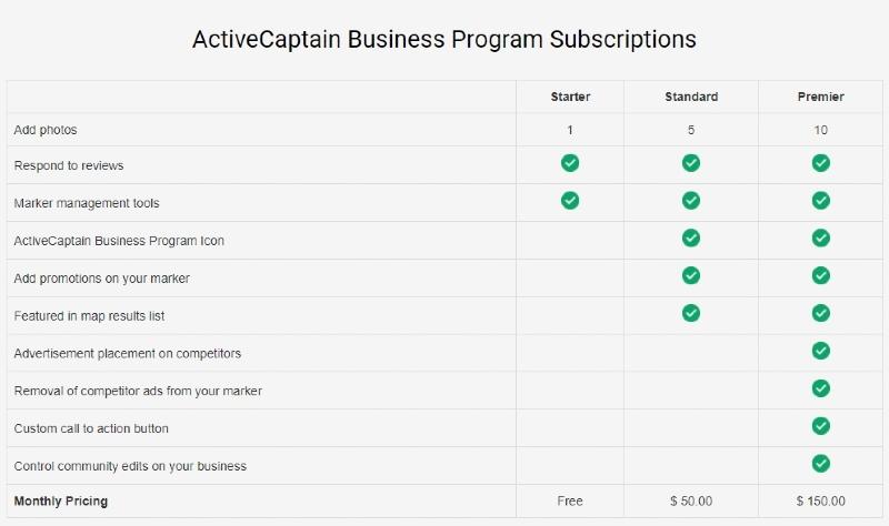 ActiveCaptain Business Program Pricing